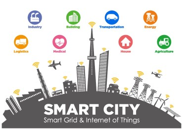 smart city 4