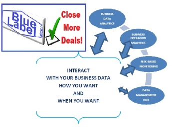 BLUE LABEL WEEKLY data intelligence hub B